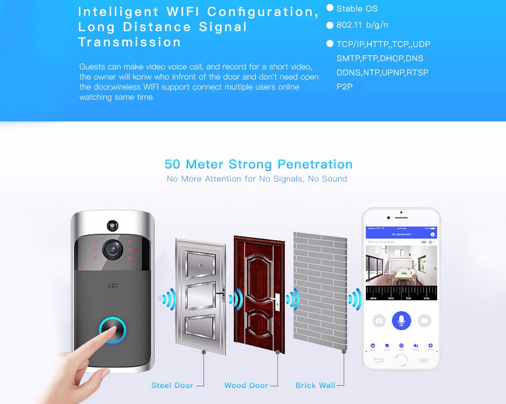 M3 Wireless Camera Video Doorbell Home Security WiFi Smartphone Remote Monitoring- Black
