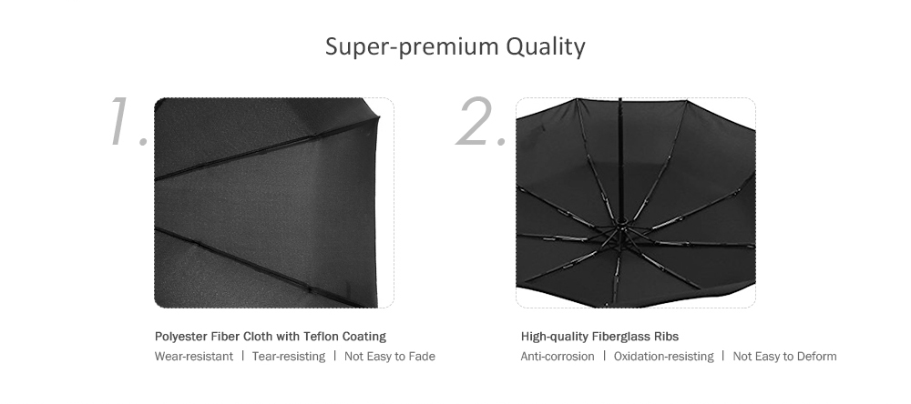 Windproof Travel Umbrella with Teflon Coating- Black