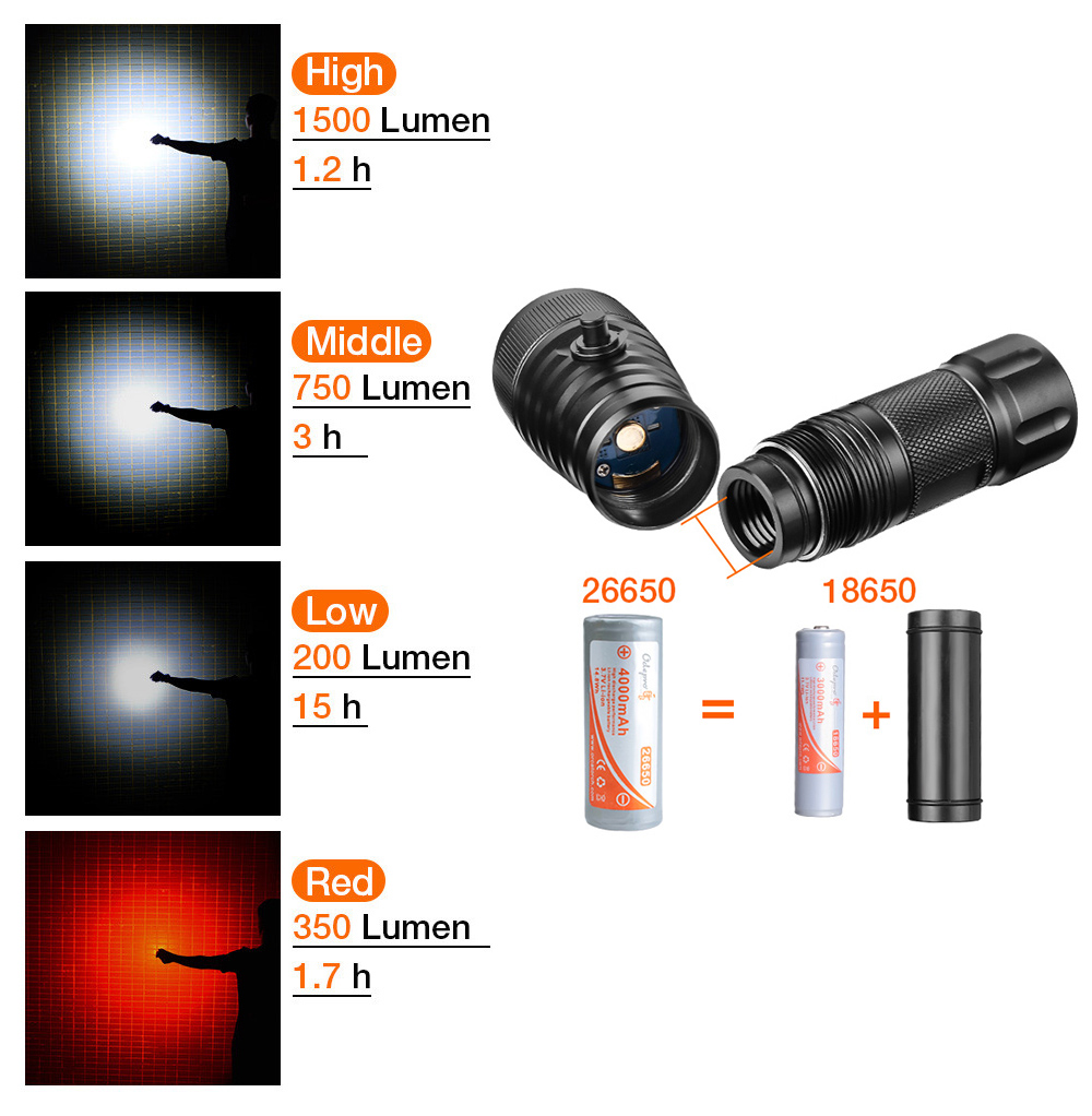 Nitesun DIV08W Portable 1500lm Photography Fill Light Flashlight for Daily Use- Black