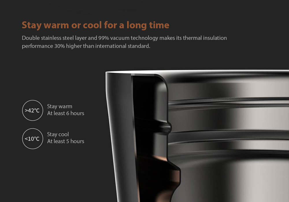KKF Simple Stainless Steel Intelligent Thermal Vacuum Water Bottle from Xiaomi youpin- Gray Previous Version