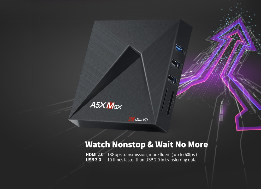A5X MAX Android 8 1 TV Box 4GB RAM + 32GB eMMC
