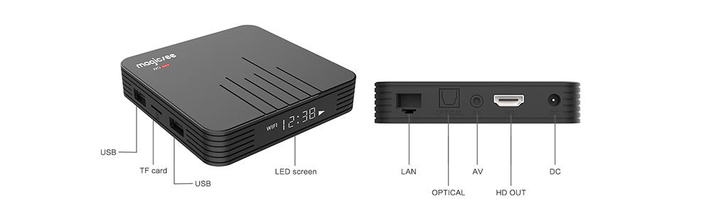 MAGICSEE N5 Max TV Box with Power Certification- Night 4GB RAM +32GB ROM US  Plug