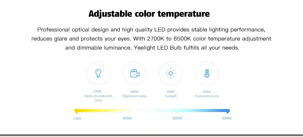 Humorous 4pcs E27 6w Led Bulb Lamp Milight Mi.light Rgb Cct Ac85-265v With 4 Zone Remote And Wifi App Controller Whole Set Mi.light Convenient To Cook Lights & Lighting