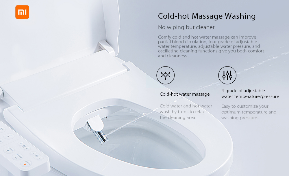 Groovy Smartmi Smart Toilet Seat Xiaomi Ecosystem Product Uwap Interior Chair Design Uwaporg