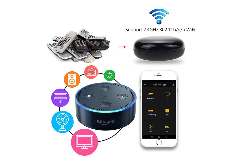 Gocomma R9 Smart Home WIFI Universal Intelligent Infrared Remote Controller Black