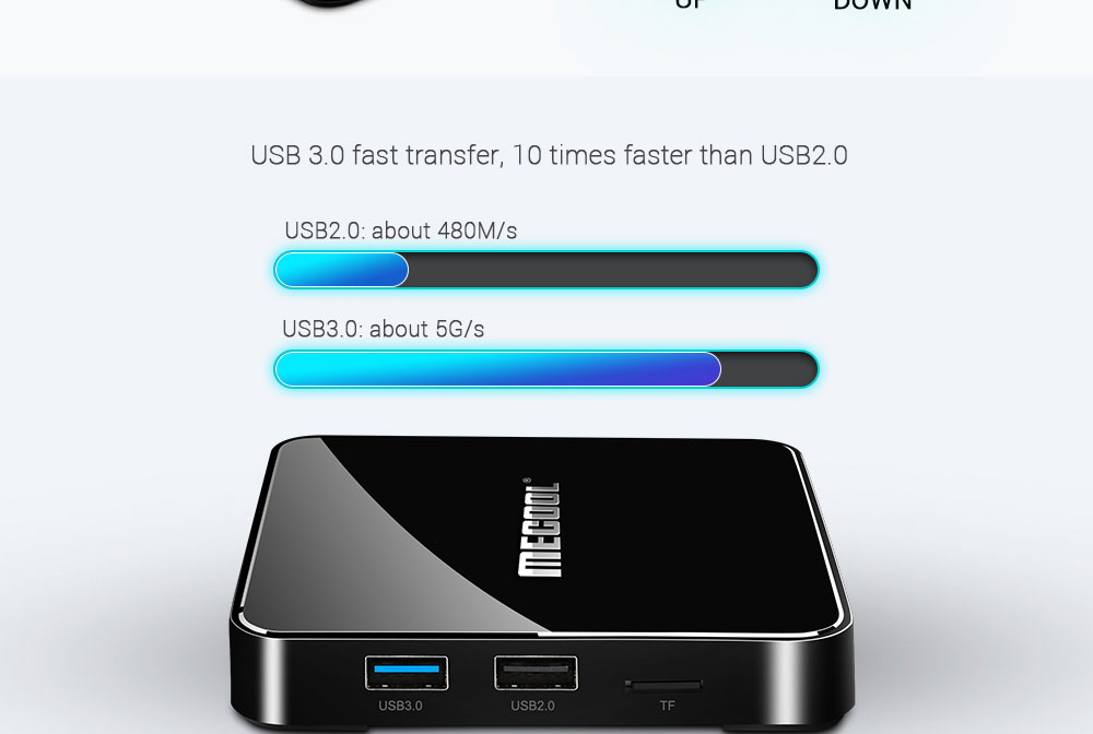 MECOOL KM3 Android 9.0 Voice Control TV Box Google Certificated Amlogic S905X2 2.4G + 5G WiFi Bluetooth 4.1 USB 3.0 Support 4K- Black 4GB RAM+128GB ROM UK  Plug