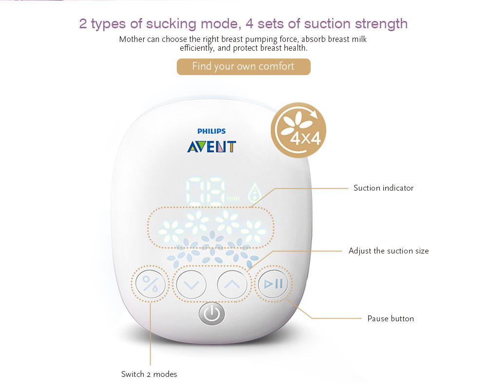Philips Avent Scf303 01 Bilateral Electric Breast Pump Sale