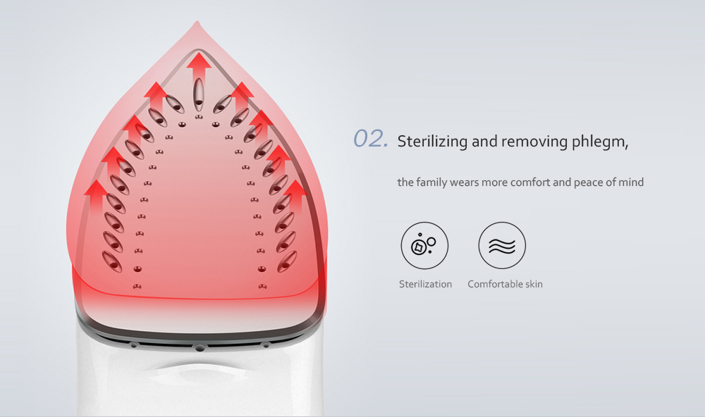Lofans YD - 013G Steam Iron from Xiaomi youpin- White