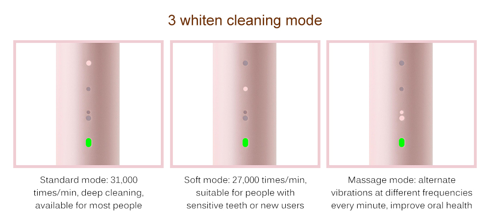SO WHITE EX3 Sonic Electric Toothbrush High-frequency from Xiaomi Youpin- Pink