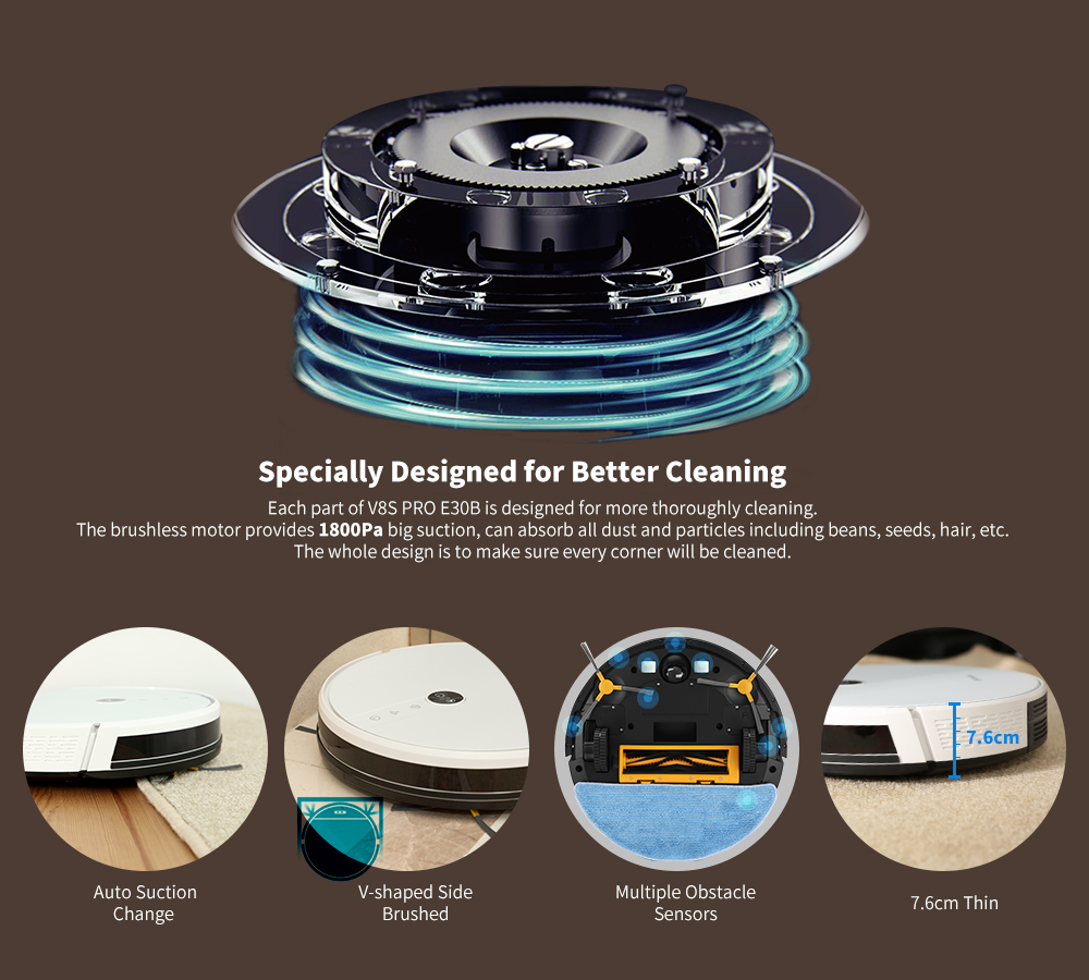 Alfawise V8S PRO E30B Home Smart Large Suction Vacuum Cleaner Sweeping Robot with APP CE Safety Display- White US Plug (2-pin)