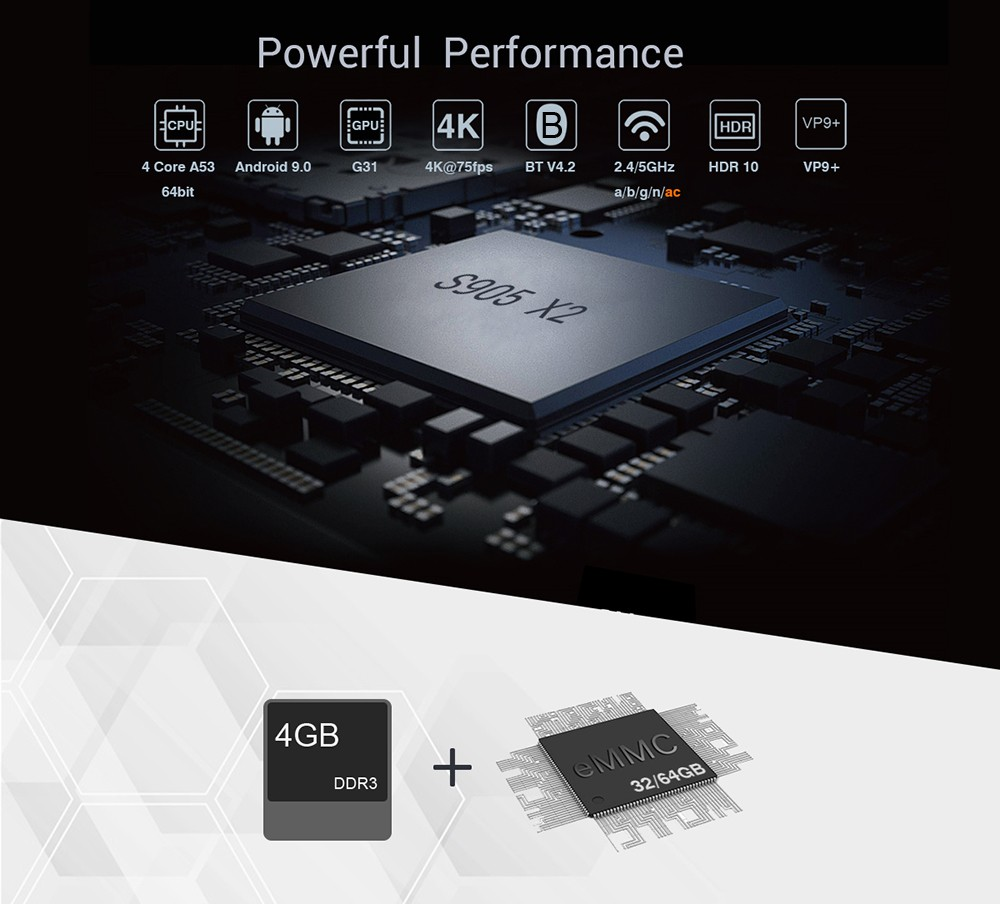 A95X F2 Smart TV Box Android 9 0