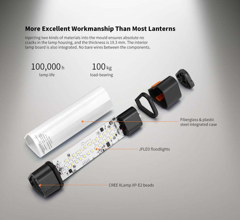 Alfawise AL-M1 Car Emergency Maintenance Outdoor Flashlight- White AL-M1