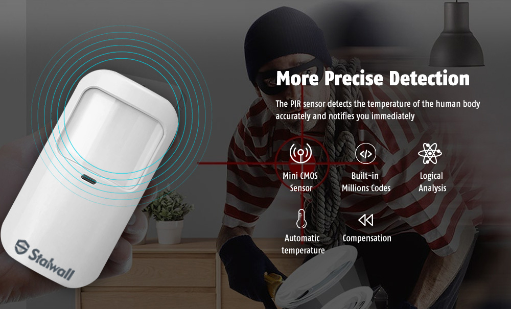 Stalwall PD1 433MHz Precise Detection / Wide Angle / Stable Wireless Transmission PIR Detector for G1 / PG - 105 Alarm System- White 2PCS