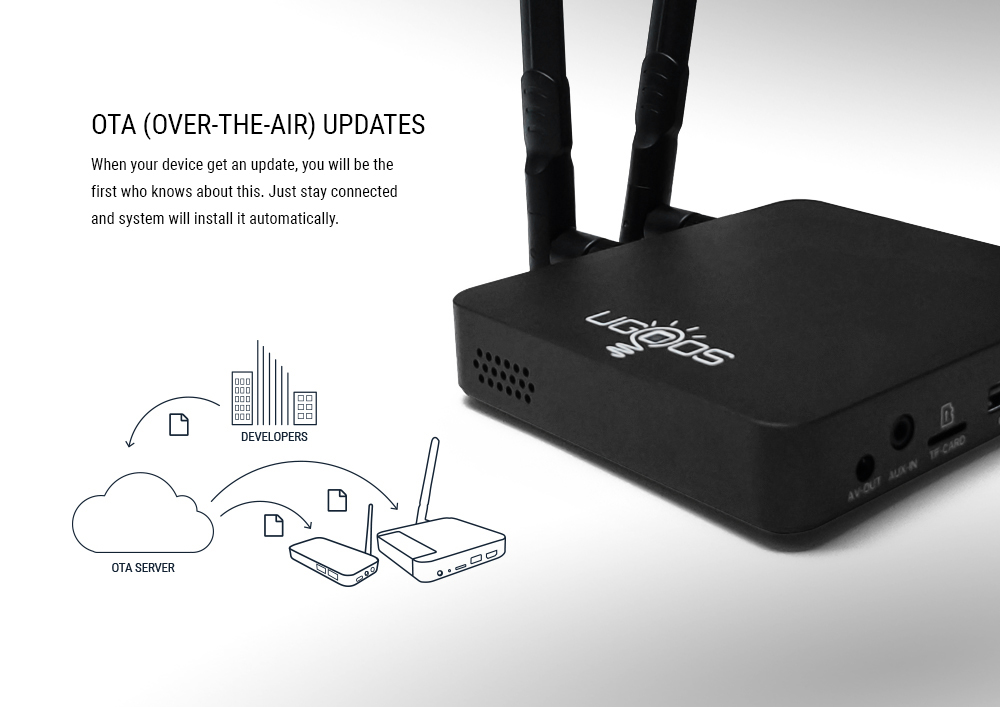 UGOOS AM6 S922X TV Box Android 9.0 Amlogic S922X / 2GB LPDDR4 + 16GB EMMC / 2.4G + 5G WiFi / BT5.0 / 1000Mbps / USB3.0- Black EU Plug