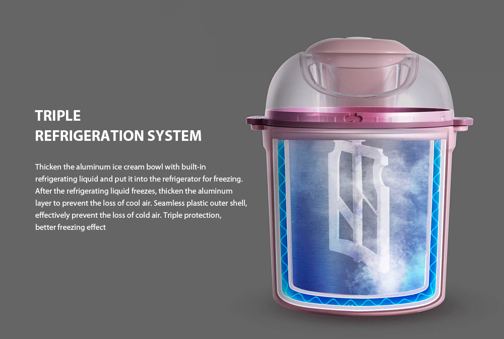 Home 800ml Ice Cream Maker Machine Triple Refrigeration System Simple One-button Operation Low Noise from Xiaomi youpin- Pink