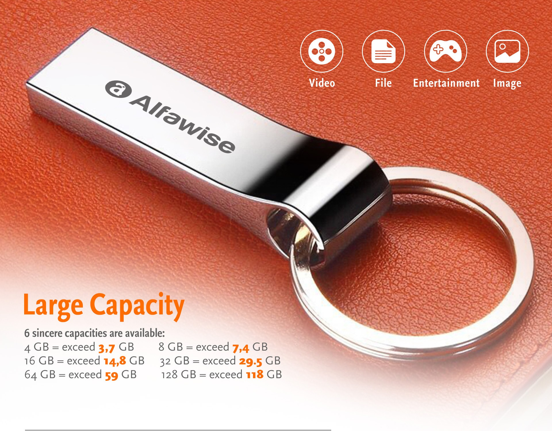 Alfawise High Speed ​​High Capacity Storage Series- Multi-C USB Flash Drive 32G