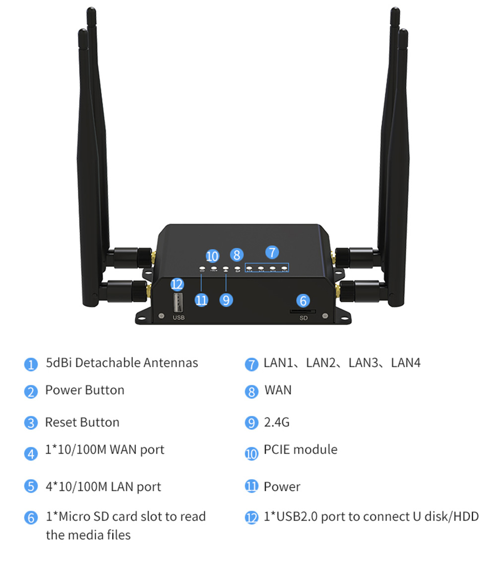 High Speed All Netcom 4G Wireless Router Industrial Router Mobile Unicom Telecom- Black