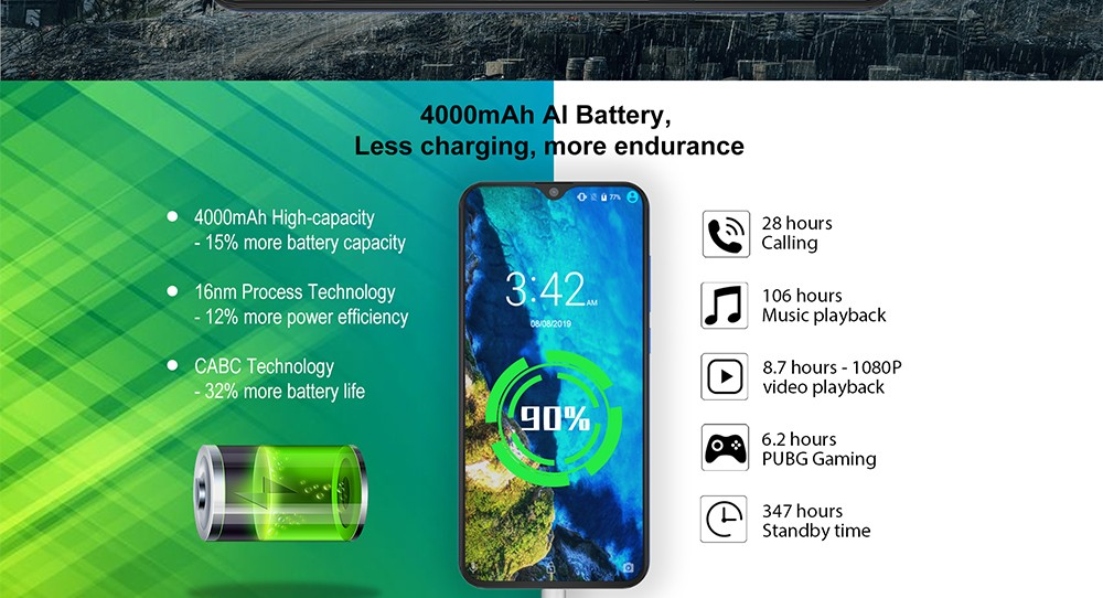 CUBOT P30 4G Phablet 6.3 inch Android 9.0 Helio P23 Octa Core 4GB RAM 64GB ROM 12.0MP + 20.0MP + 8.0MP Rear Camera 4000mAh Battery Face ID Fingerprint Recognition - Black