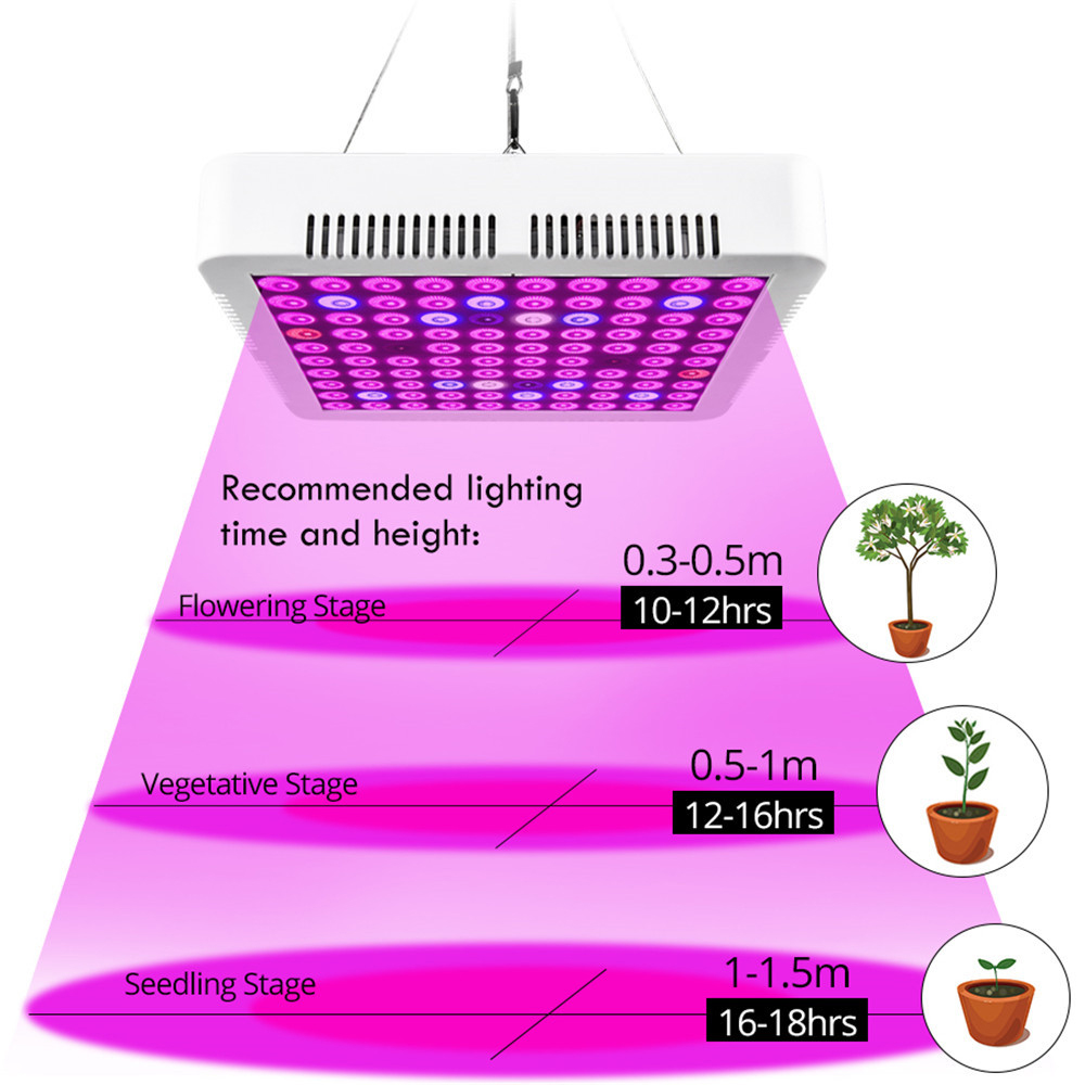 300W LED Plant Growth Lamp- White EU Plug