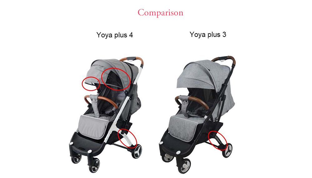 YOYAplus 4 Portable Lightweight Strollers Upgraded Version - Gray White support