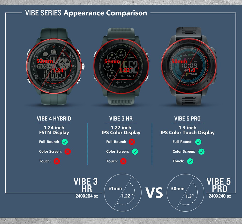 Zeblaze VIBE 5 Pro 1.3 Heart Rate Monitor Sport Smart Watch - Black