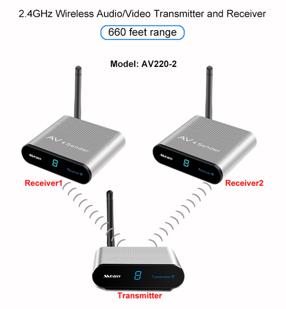 Measy AV220-2 2.4G Wireless 200m Audio Video Wall-to-wall Transmitter and Receiver- Silver UK Plug