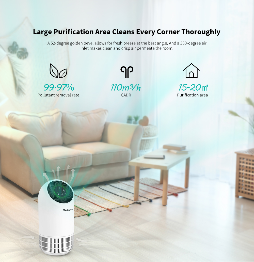 Alfawise P2 HEPA Smart Air Purifier - White Air Monitor Version