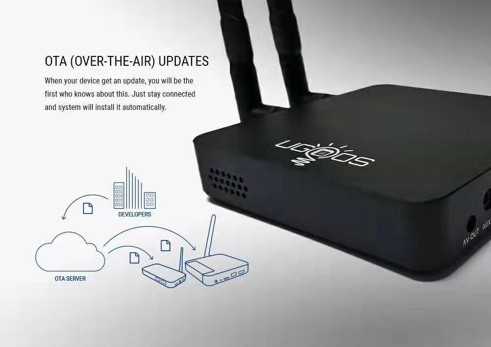 UGOOS AM6 Pro Android 9.0 TV Box- Nero EU Spina