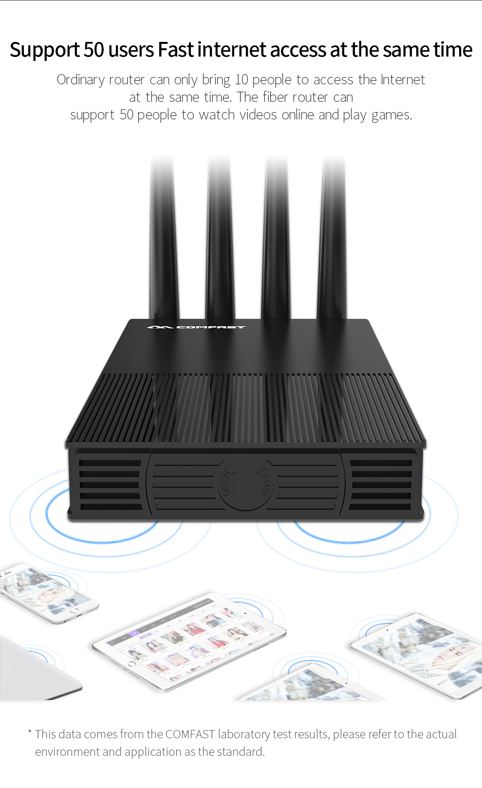 Comfast CF-WR617AC 1200M Router Wireless Intelligente- Nero Spina UE