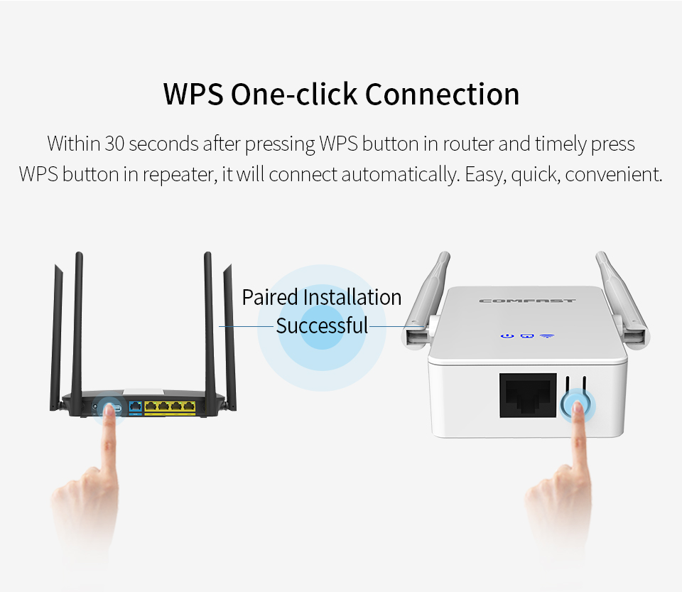 Comfast CF-WR755AC WiFi Enhanced Router Dual-band 1200M Gigabit Repeater Wireless Signal Receiving Amplifier- White