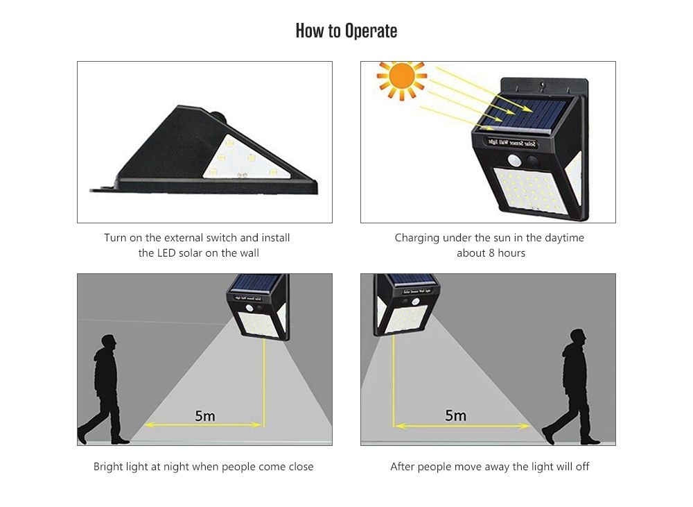 3 Sides Surface Emission Solar Power Body Sensor PIR Wall Light- Black