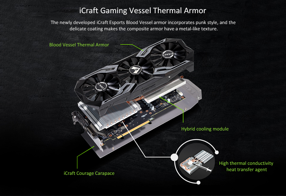 MAXSUN GeForce RTX 2060 ICraft 6G V0 Graphics Card with 12nm Core Process Three Fan Cooling 14000MHz 6GB 192-bit GDDR6 Display Interface HDMI + DP + DVI- Black