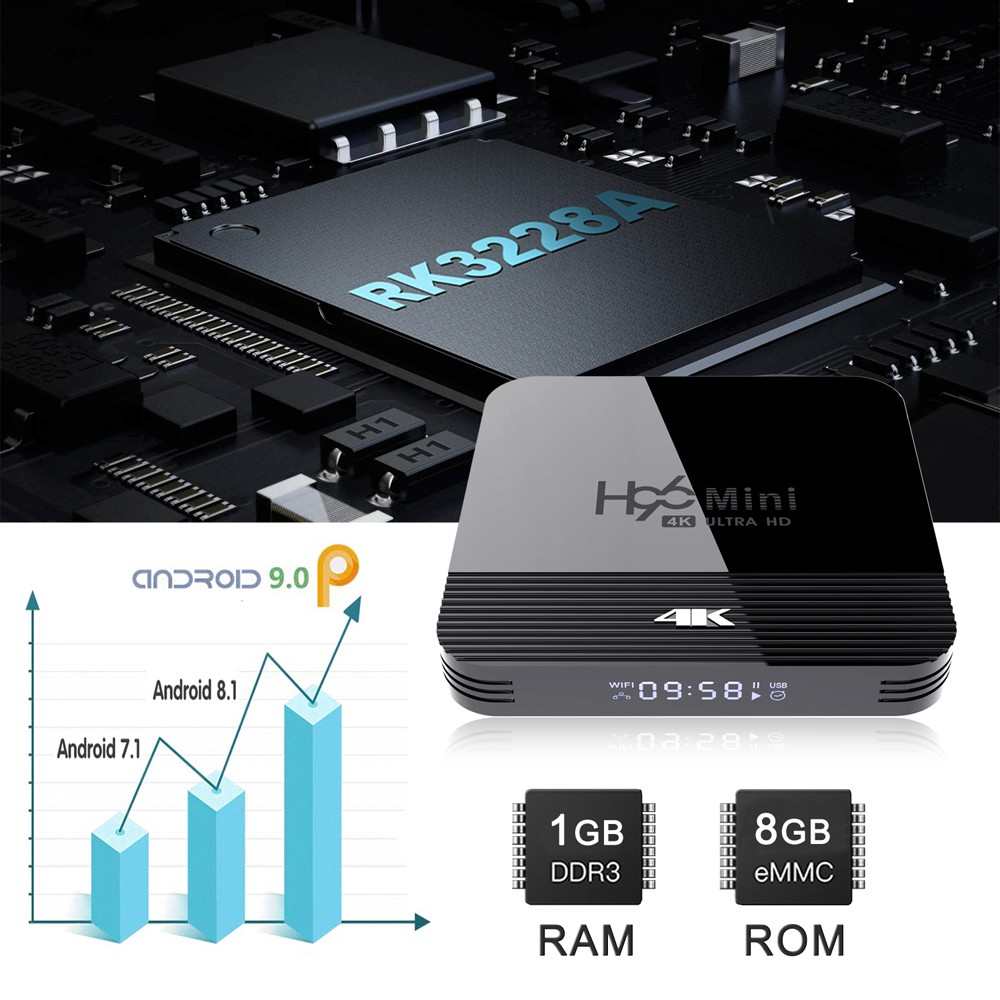 H96 Mini H8 Android 9.0 Smart TV Box with RK3228A Mali-400 GPU 2.4GHz + 5GHz Dual-Band WiFi 100Mbps BT4.0 Support 4K- Black 1GB RAM+8GB ROM EU PLug