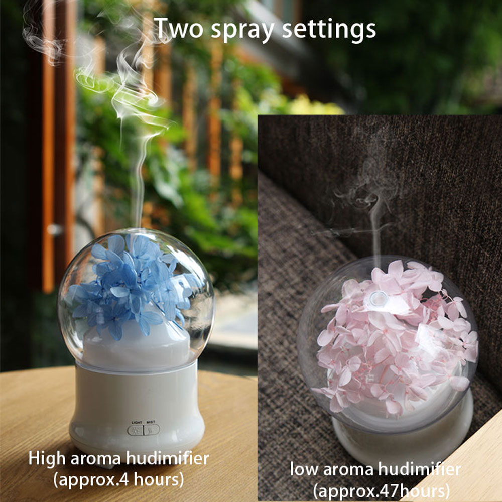 Durable Eternal Flower Fragrance Humidifier Diffuser 7 Color LED Light- Baby Blue