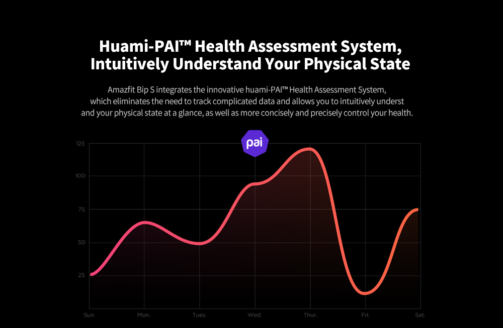 Amazfit BIP S Smartwatch Health Assessment System