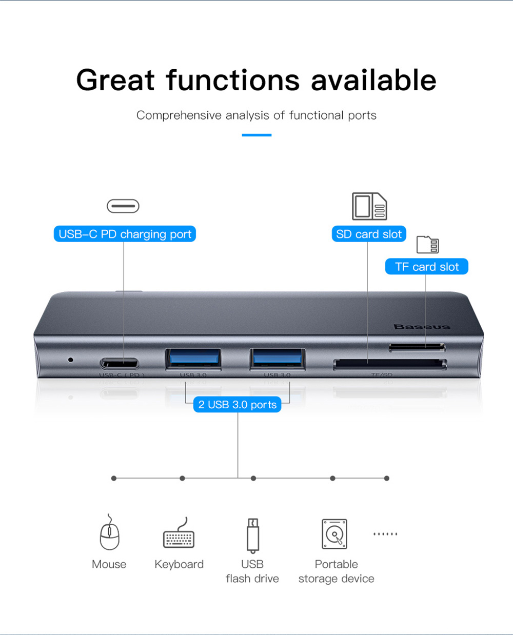 Baseus 5 In 1 HUB Adapter PD Power USB Type-C To USB 3.0 Support SD TF For Macbook Pro Computer Laptop- Carbon Gray