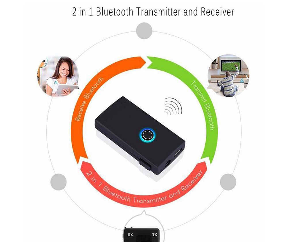 Bluetooth 3.0 Transmitter Stereo 3.5mm Audio Adapter Converter- Black