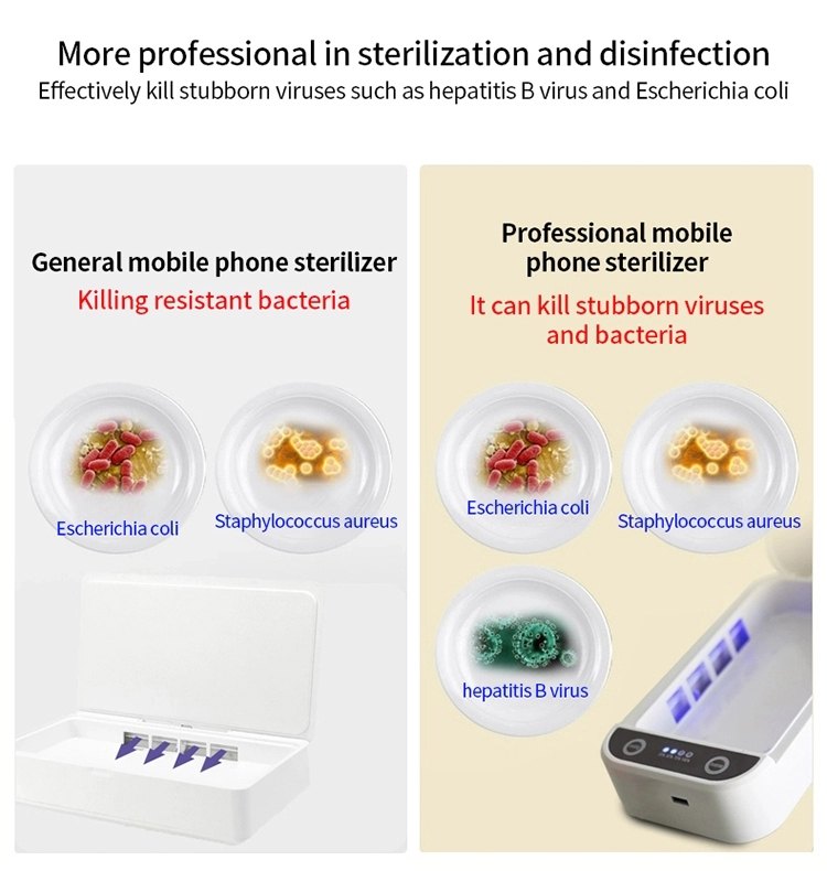 Multi-function Mobile Phone Masks UV Disinfection Box - White