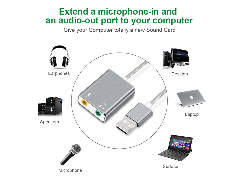 7.1 External Sound Card USB 3.0 to 3.5mm Jack Audio Adapter Earphone Micphone for Macbook Computer Laptop PC- Gray