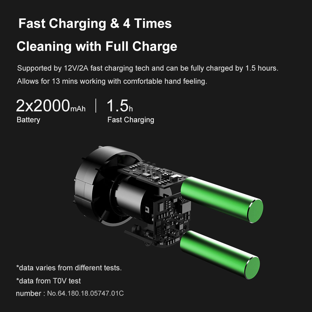 Cleanly-FVQ Portable Car Vacuum Cleaner Strong Power Suction Wireless Handheld Cleaning Device - White Chinese Plug (2-pin)
