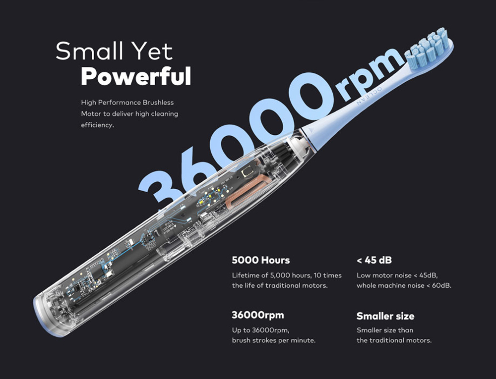 Oclean F1 Sonic Electric Toothbrush Small Yet Powerful