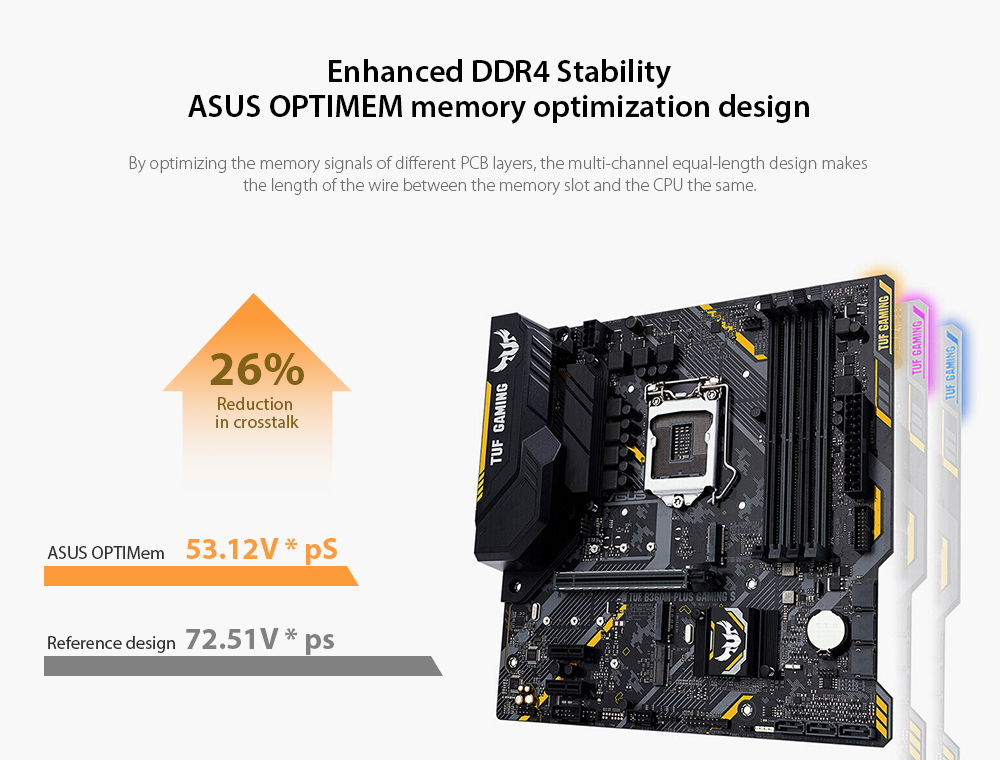 ASUS TUF B360M-PLUS GAMING S Gaming Motherboard Enhanced DDR4 Stability