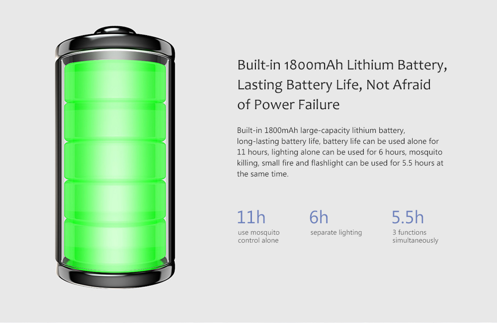 USB Charging Anti-mosquito Lamp Built-in 1800mAh Lithium Battery, Lasting Battery Life, Not Afraid of Power Failure