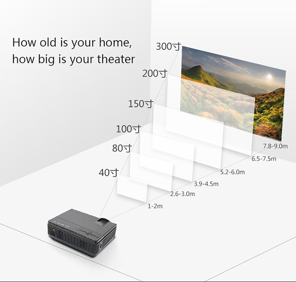 Thinyou Q5 Micro Projector 2600LM Support 720P LED Portable Home Theater Android Phone Wireless Sync Display - White