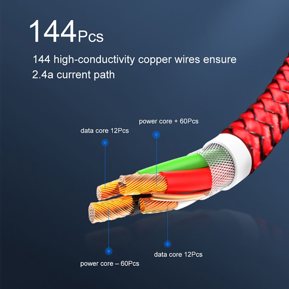 Magnetic 3 in 1 8 Pin / Type-C / Micro USB Charging Cable 144 high-conductivity copper wires ensure 2.4a current path