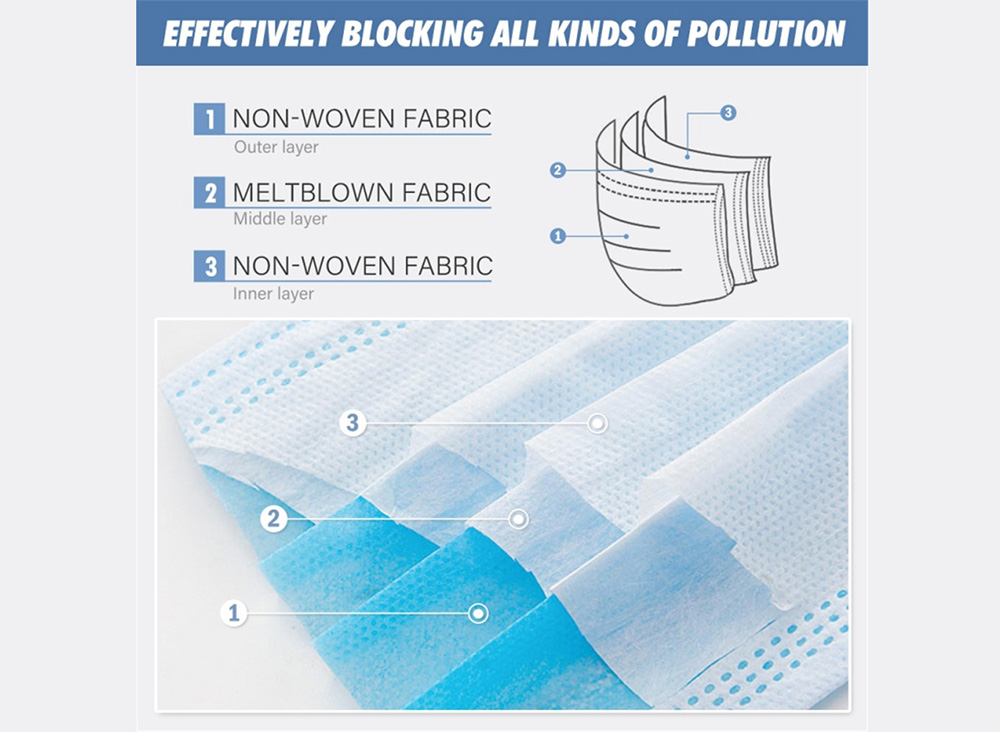 3-Layer Anti-fog Disposable Masks Industrial Protective Dustproof PM2.5 Face Mask Anti Particulate Respirator - Day Sky Blue 50pcs