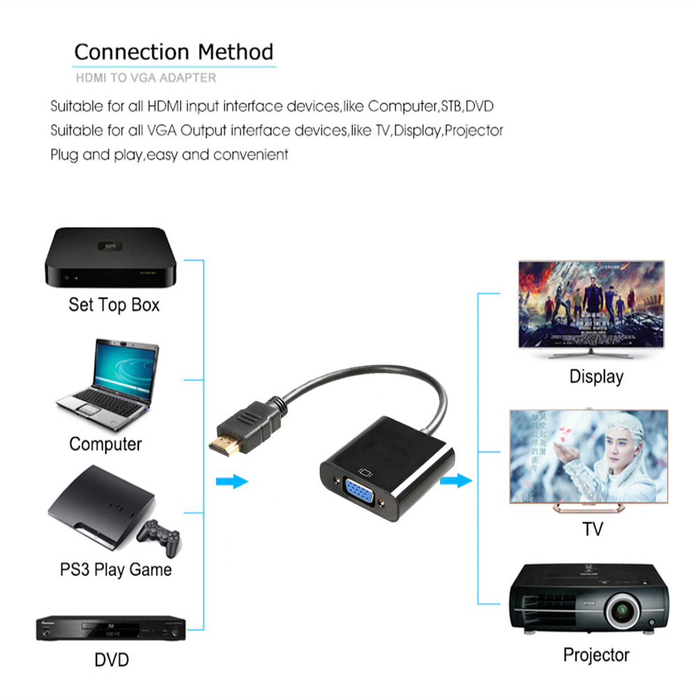 HDMI to VGA Adapter with 3.5mm Audio Cable Output Converter Laptop Monitor 1920 x 1080P - White