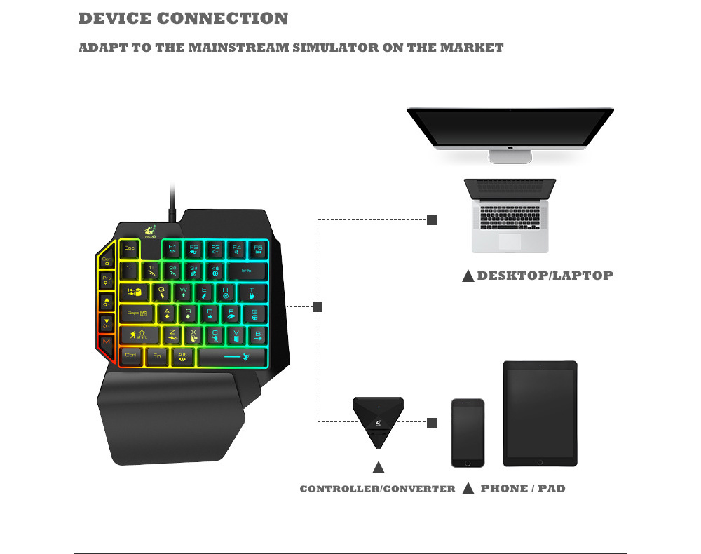 K15 One-handed Keyboard - Black PROFESSIONAL PUBG EDITION