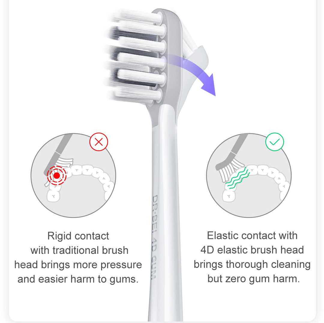 DR.BEI S7 C01 Sonic Electric Toothbrush Head 2Pcs from Xiaomi Youpin - Gray