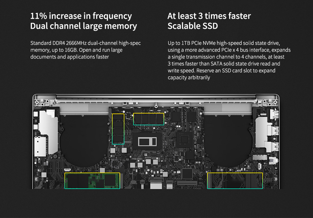 Xiaomi Mi Notebook Pro 15 11% increase in frequency Dual channel large memory,  At least 3 times faster Scalable SSD